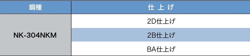 304 2 日本金属株式会社